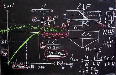 Komplizierte Formel